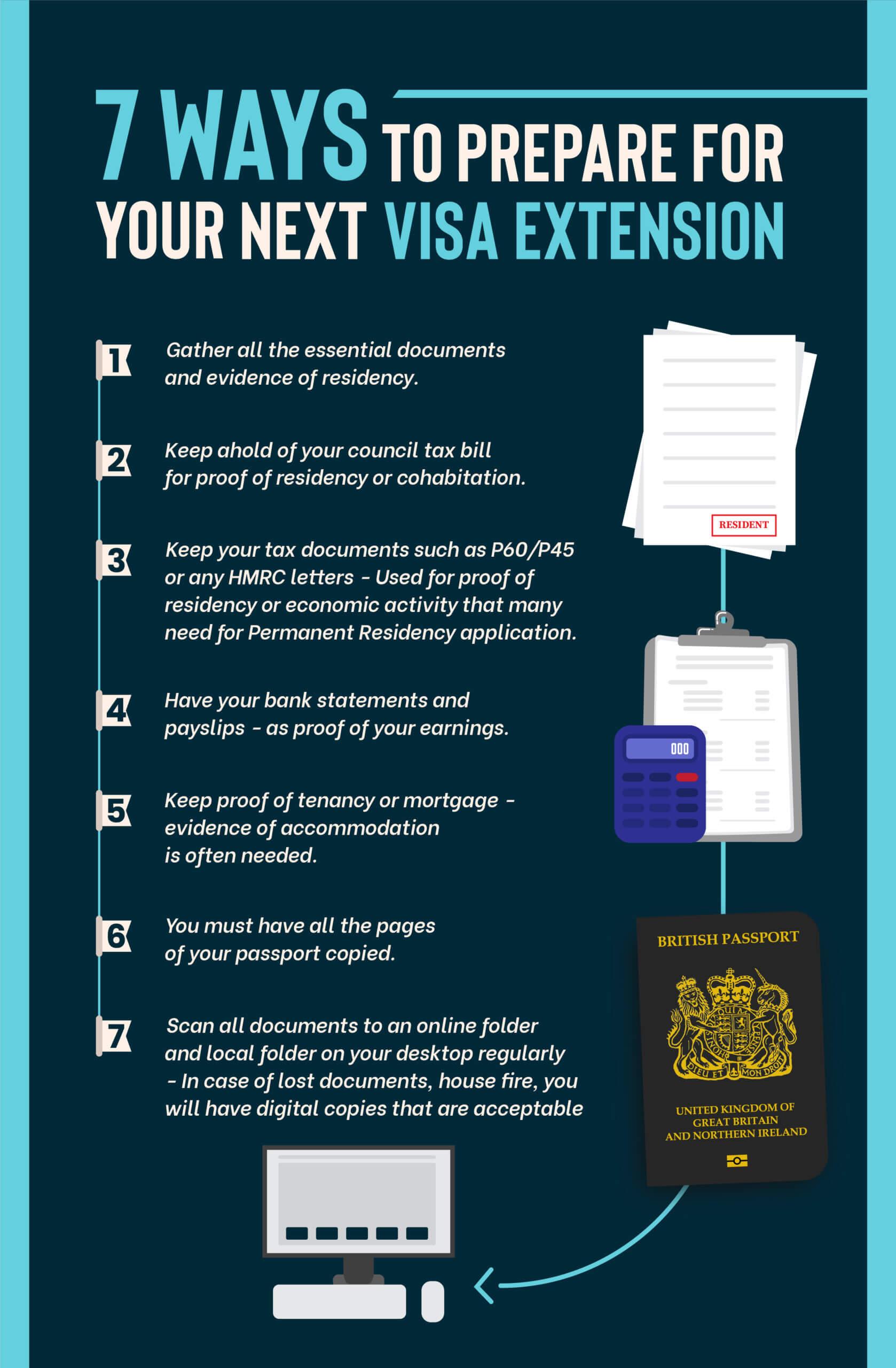 visa extension uk